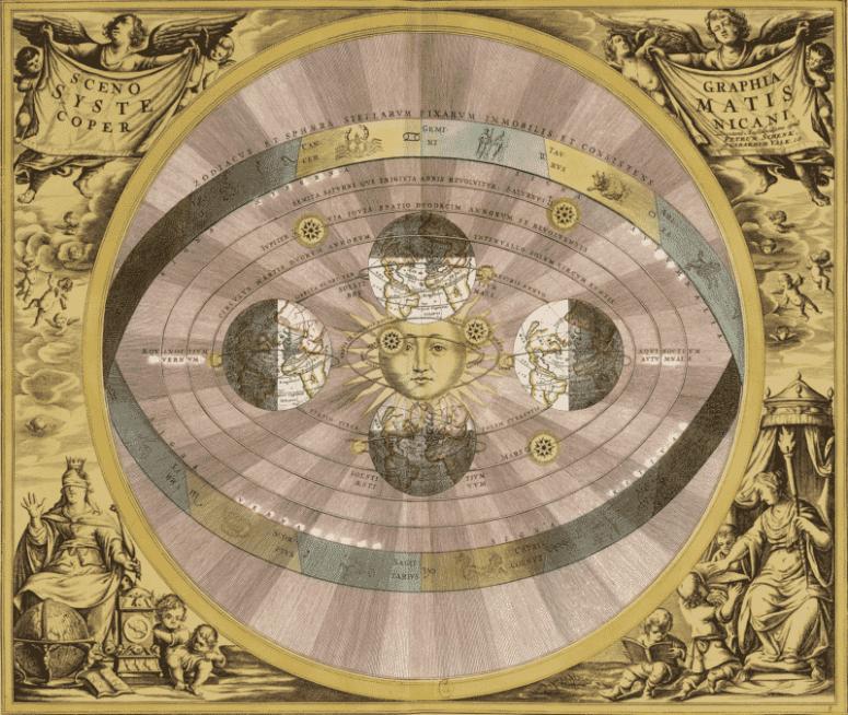 Sphere Revolutions